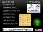 equipa biogrid financiadores