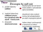 ivotopis by m l m t3