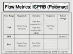 flow metrics icprb potomac