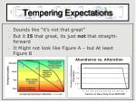 tempering expectations