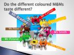do the different coloured m ms taste different