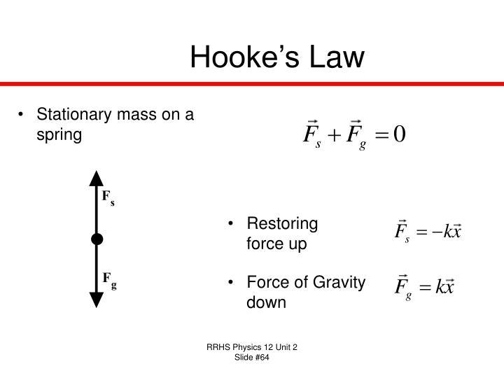 Hooke's