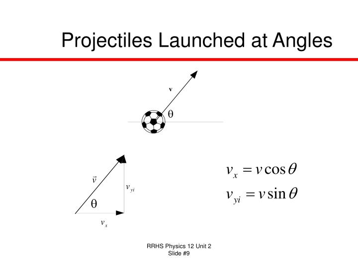 Projectiles Launched at Angles
