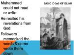 basic ideas of islam