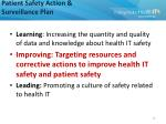 patient safety action surveillance plan1