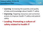 patient safety action surveillance plan2