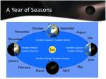 a year of seasons