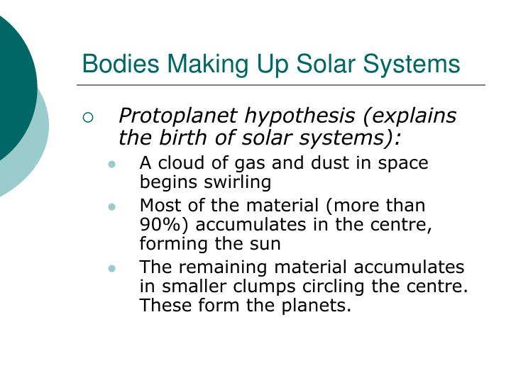 Bodies Making Up Solar Systems