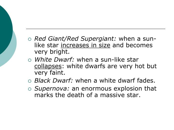 Red Giant/Red Supergiant: