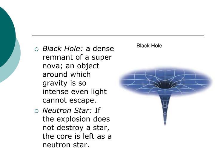 Black Hole: