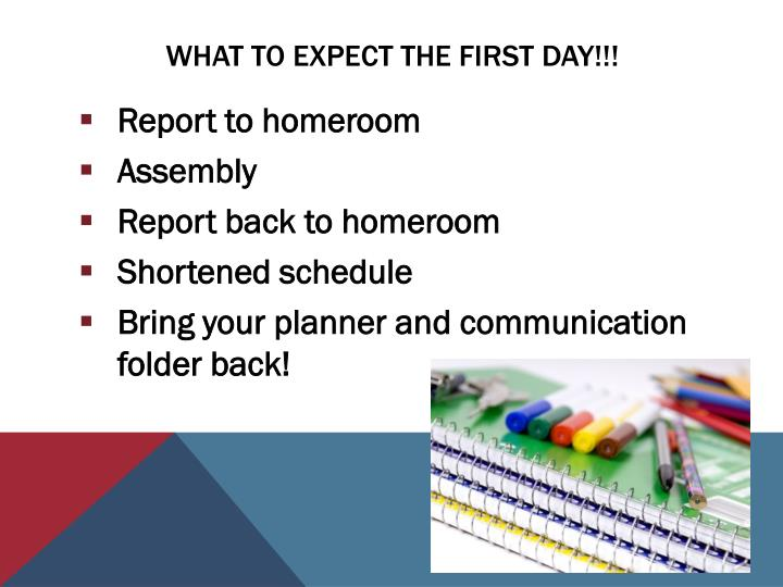 What to expect the first day!!!