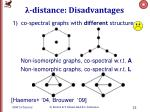 distance disadvantages