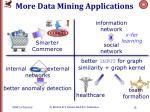 more data mining applications