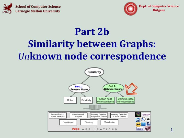 part 2b similarity between graphs un known node correspondence n.