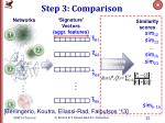 step 3 comparison