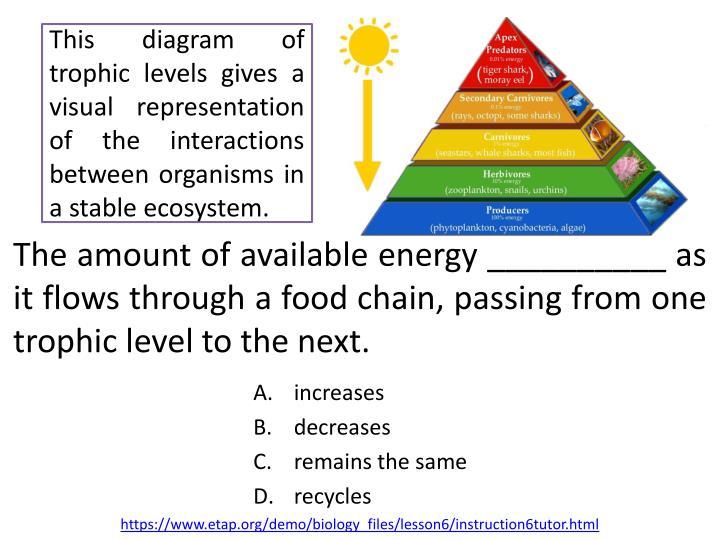 Ppt Eoc Prep Powerpoint Presentation Id2071012