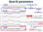 best fit parameters