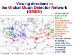viewing directions in the g lobal m uon d etector n etwork gmdn