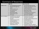 summary of responses