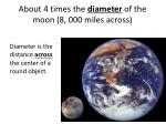 about 4 times the diameter of the moon 8 000 miles across