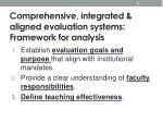 comprehensive integrated aligned evaluation systems framework for analysis