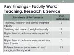 key findings faculty work teaching research service