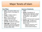 major tenets of islam