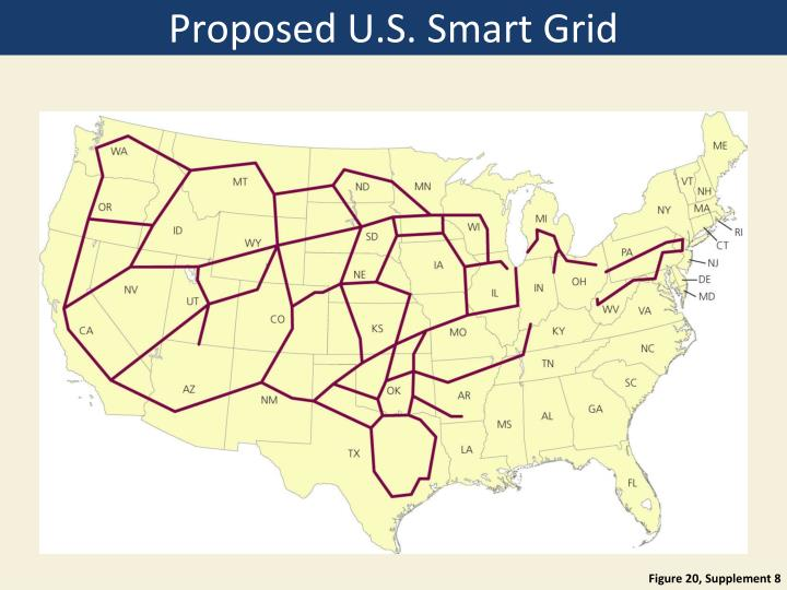 Proposed U.S. Smart Grid