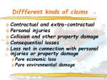 diffferent kinds of claims