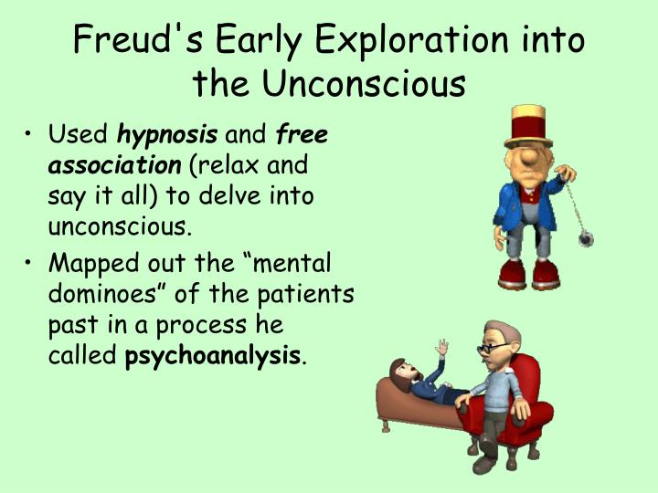 freuds theories of the unconsious and free association essay Get information, facts, and pictures about sigmund freud at encyclopediacom make research projects and school reports about sigmund freud easy with credible articles from our free, online encyclopedia and dictionary.