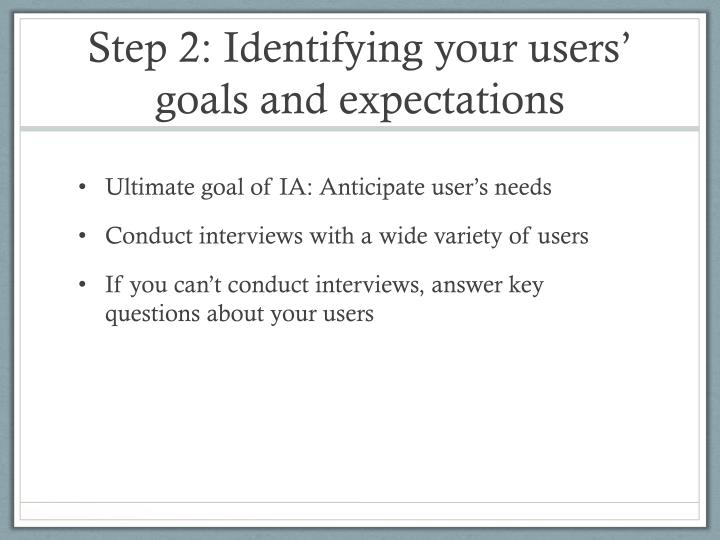 Step 2: Identifying your users' goals and expectations