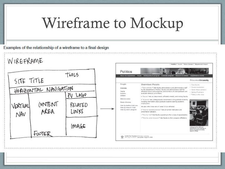 Wireframe to Mockup