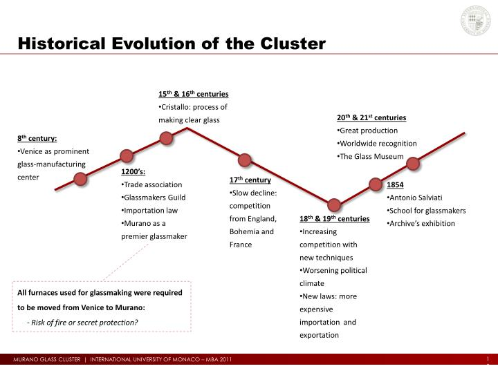 Historical Evolution of the Cluster