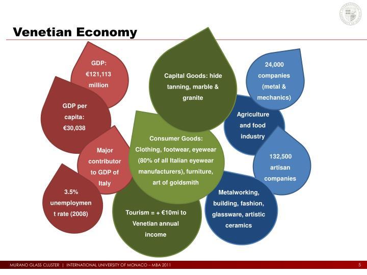 Venetian Economy