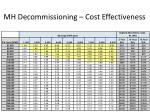mh decommissioning cost effectiveness