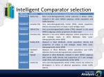 intelligent comparator selection