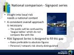 national comparison signpost series