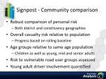 signpost community comparison