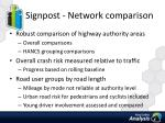 signpost network comparison