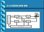ii 1 5 stasiun bumi mini