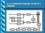 ii 2 1 2 3 peralatan tracking telemetry command