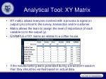 analytical tool xy matrix