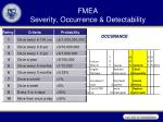 fmea severity occurrence detectability1