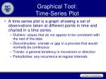 graphical tool time series plot