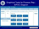 graphical tools for process rep sipoc diagram1