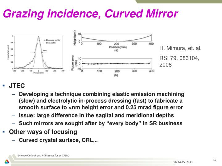 Grazing Incidence, Curved Mirror