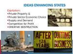 ideas enhancing states1