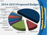 2014 2015 proposed budget