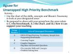 jigsaw for unwrapped high priority benchmark