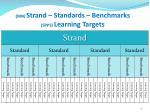 mn strand standards benchmarks spps learning targets